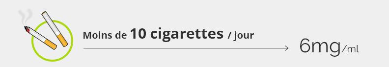 Petit Fumeur