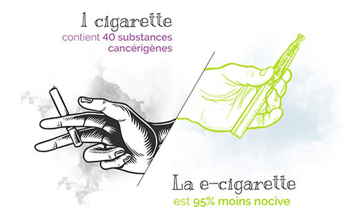 Cigarette vs tabac