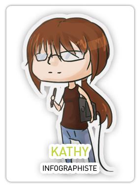 avatar kathy